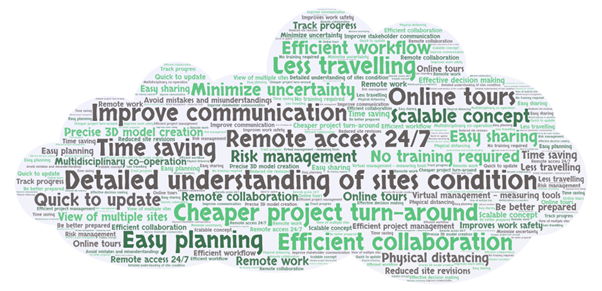 Collection of some preliminary findings from the students, advantages of implementing eSiteview at construction sites